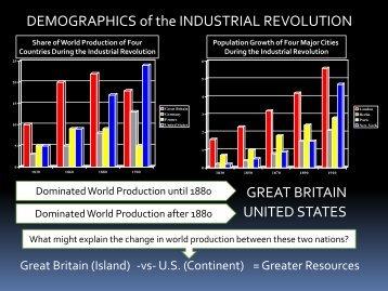 Lesson #37 Industrial Revolution