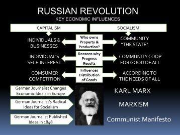 Lesson #46 Russian Revolution