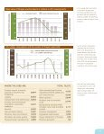 Poised to Rebound - Oregon Forest Resources Institute - Page 5