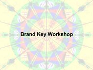 Brand Key - Lifecycle Performance Pros
