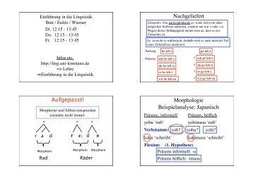 Nachgeliefert Aufgepasst! Morphologie Beispielanalyse: Japanisch