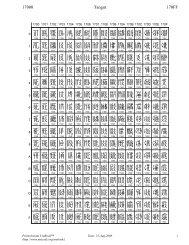 L2/08-336 - Linguistics