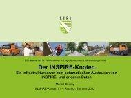 Der INSPIRE-Knoten - bei der LISt Gesellschaft für Verkehrswesen ...