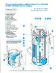 Fulton Electric Steam Boilers - Puerto Rico Suppliers .com - Page 4