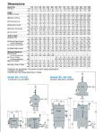 Fulton Electric Steam Boilers - Puerto Rico Suppliers .com - Page 6