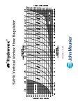 ®Hydrovex® VHV / SVHV Vertical Vortex Flow Regulator - Page 5