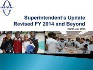 Supt. Adams St. Louis Public Schools Presentation For