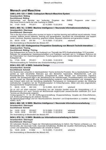 Mensch und Maschine - TU Berlin