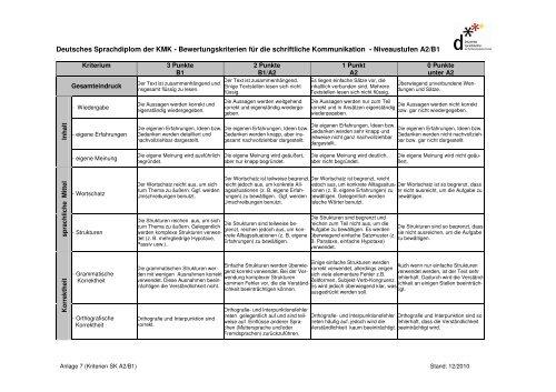 Deutsches Sprachdiplom De