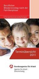 Terminübersicht 2011 - Braunschweig