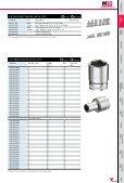 Drive SocketS - M10 Tools - Page 3