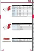 SCREWDRIVERS - M10 Tools - Page 2