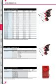 SCREWDRIVERS - M10 Tools - Page 3