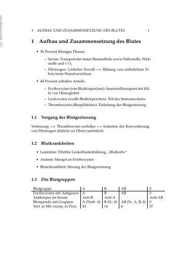 1 Aufbau und Zusammensetzung des Blutes - M19s28.dyndns.org
