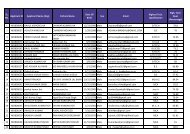 IT Assistant General Category Counceling List - Madhubani