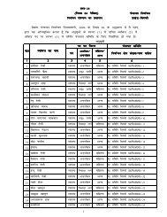 Bisfi Panchyat Data - Madhubani