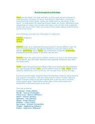 Practical aspects of Astrology - Mandhata Global