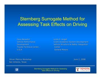 Sternberg Surrogate Method for Assessing Task Effects on Driving