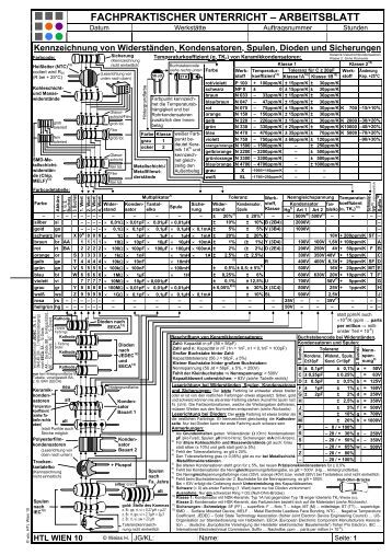 Arbeitsblatt Excel Unterricht : Fachpraktischer unterricht arbeitsblatt htl wien