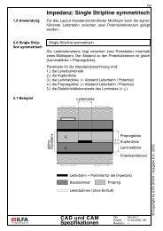 Impedanz: Single Stripline symmetrisch - HTL Wien 10