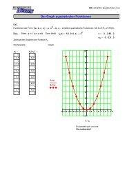 Der Graph quadratischer Funktionen - MatheNexus