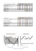 Kvartalsrapport 4/2009 - Cision - Page 7
