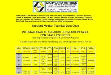 international standards conversion table for ... - Maryland Metrics