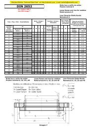 DIN 2652 - Maryland Metrics
