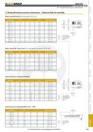 T21 Thread sizes, dimensions and tightening torque values