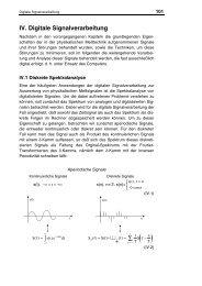 IV. Digitale Signalverarbeitung ∫ ∑
