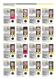 Die Daten aus BORUSSIA AKTUELL - Borussia Dortmund