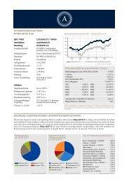 ETHNA-AKTIV E (A) 28.09.2012 de_DE Factsheet - Fundresearch