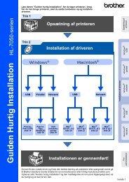 Installation af driveren - ManualShark