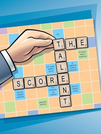 Talent Score