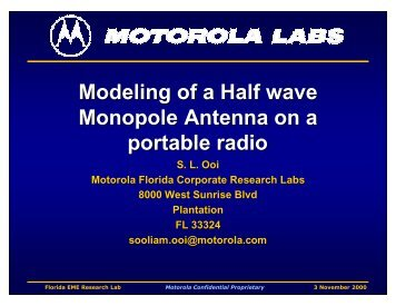 Modeling of a Half-wave Monopole Antenna - Educypedia