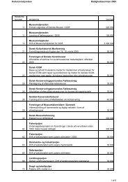 Rådighedssum 2005 (PDF-format) - Kulturstyrelsen