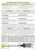 CAVI ALLARME- ALARM CABLES - Page 3