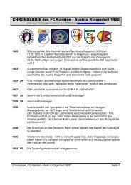 CHRONOLOGIE des FC Kärnten - Austria Klagenfurt 1920