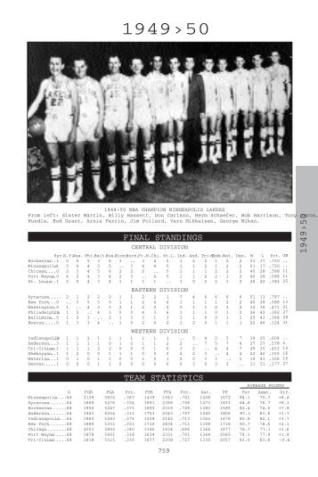 1949›50 - NBA Media Central