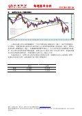 每週匯率分析 - FXstreet.com - Page 6