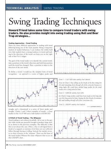 Swing trading in forex pdf