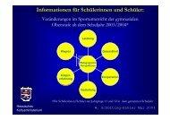 Schülerinformation Lehrplan Sport Präsentation