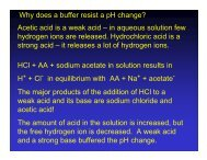 Why does a buffer resist a pH change? Acetic acid is a weak acid ...