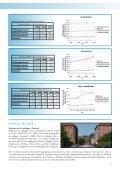 Mad og brændstof til europa - Noah - Page 7