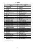 КАРТОСЕМИОТИКА - Meta-Carto-Semiotics - Page 3