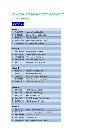 CSNB224: OPERATING SYSTEM CONCEPT List of groups. - MetaLab