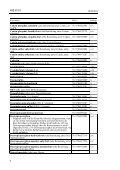 Verordnung des Schweizerischen Heilmittelinstituts vom 12 ... - Page 6