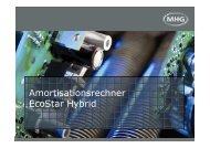 Demo MHG Amortisationsrechner - MHG (Schweiz)