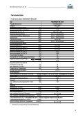 MICROMAT ME 25 M - Mhg - Seite 5