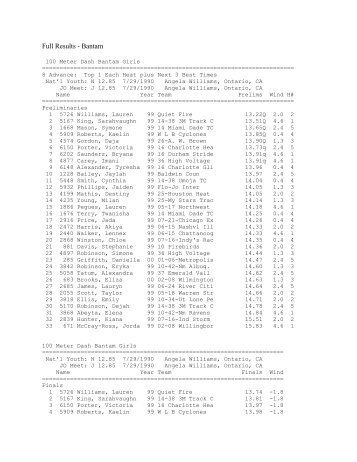 Full Results - Bantam - Illini Heat Track Club